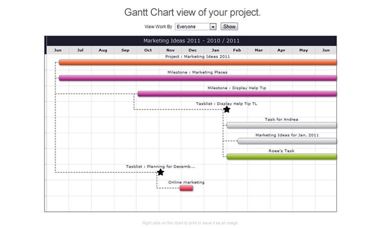 Take A Feature Tour Deskaway Project Collaboration Software